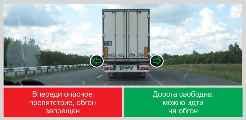 Световые и звуковые сигналы водителей на дорогах