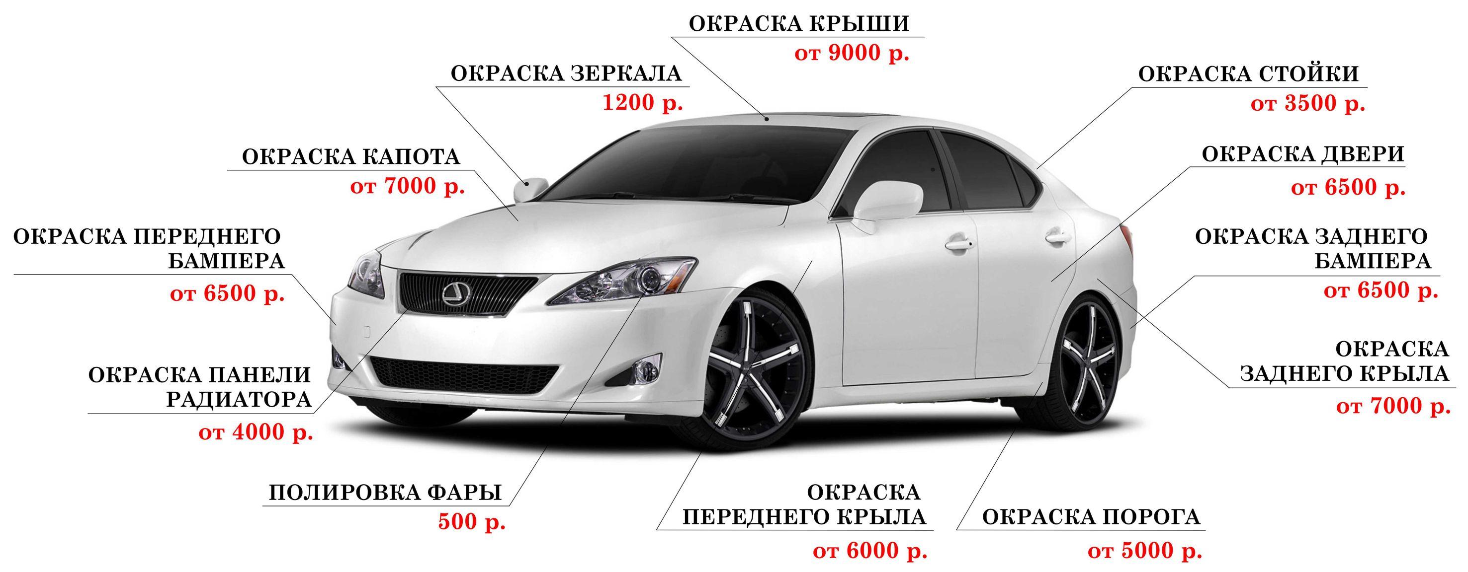 Стоимость покраски автомобиля