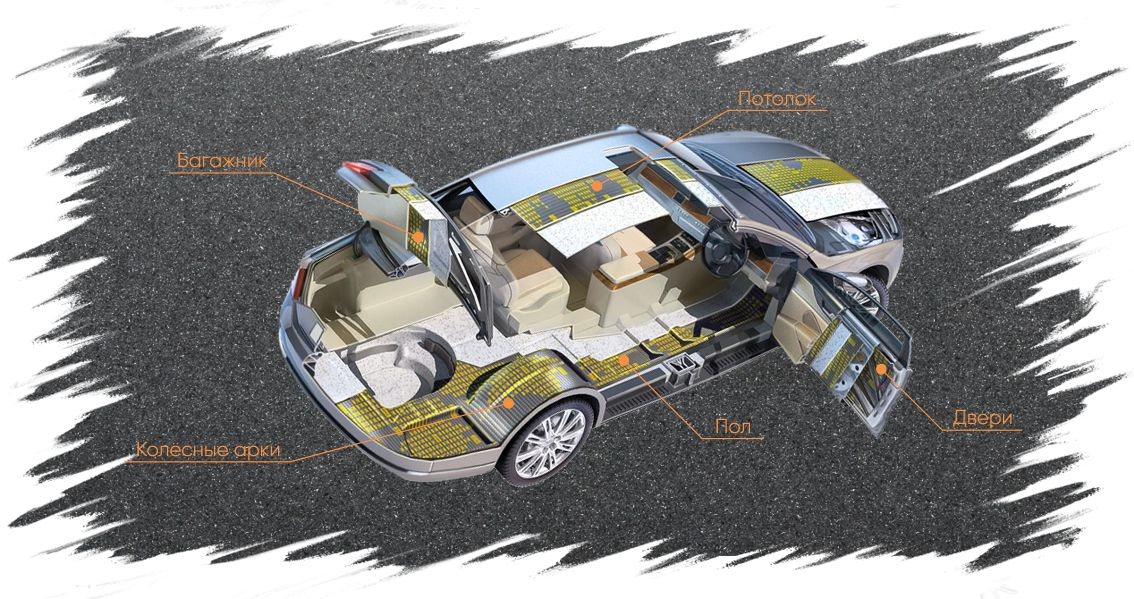 Шумоизоляция автомобиля в СПб от компании СКР