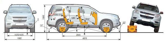 Chevrolet Trailblazer габарит кузова