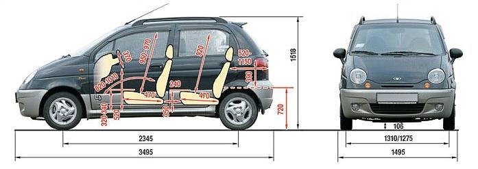 Кузовной ремонт Дэу Матиз (Daewoo Matiz)