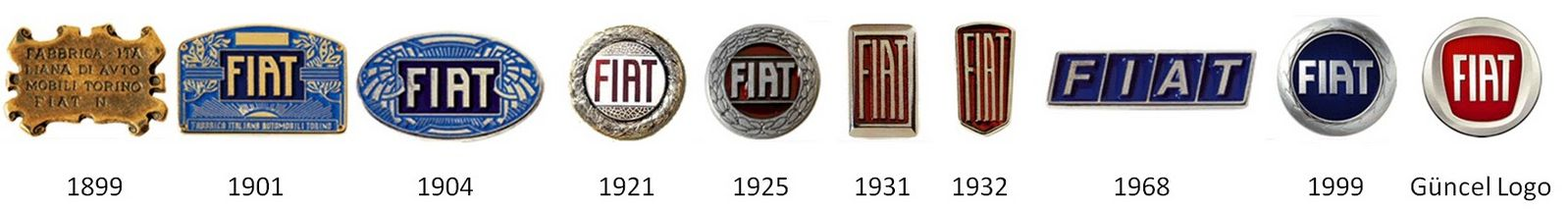 история дизайна логотипа фиат