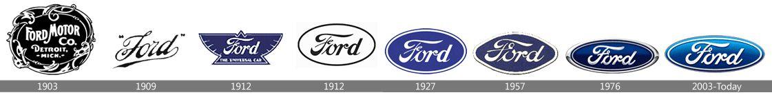 ремонт кузова форд