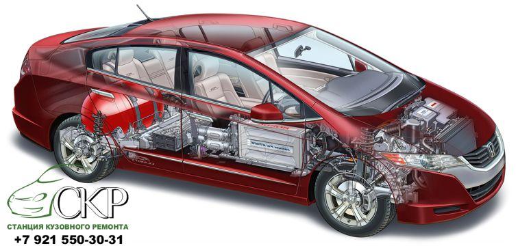 Кузовной ремонт Хонда в СПб