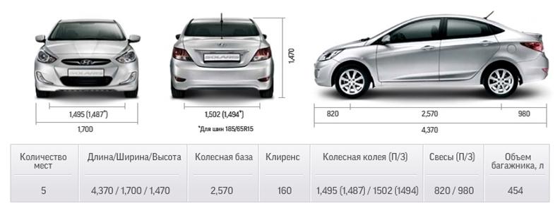Кузовной ремонт Хендай Акцент (Hyundai Accent) в СПб