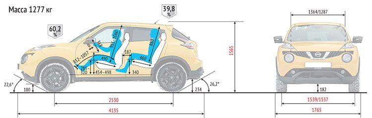 Кузовной ремонт Ниссан Жук (Nissan Juke)