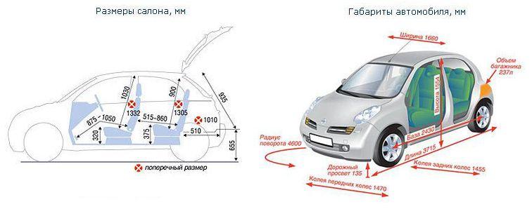Габаритные размеры Ниссан Микра (Nissan Micra)