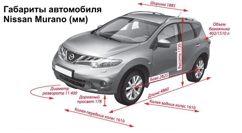 Ниссан Мурано (Nissan Murano) габариты авто
