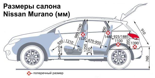 Ниссан Мурано (Nissan Murano) размер салона