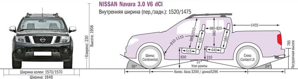 Ниссан Навара (Nissan Navara)