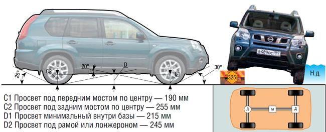 ремонт кузова Ниссан Патфайндер