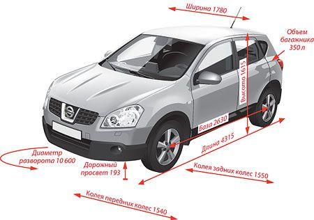 Кузовной ремонт Ниссан Кашкай (Nissan Qashqai)
