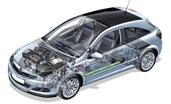 ремонт и обслуживание немецких авто