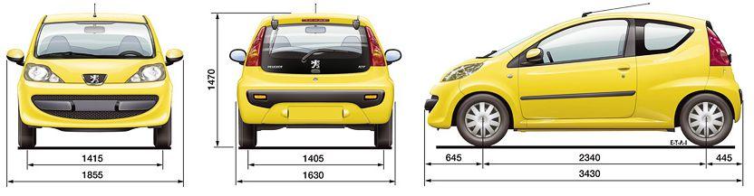 Пежо 107 (Peugeot 107) габарит