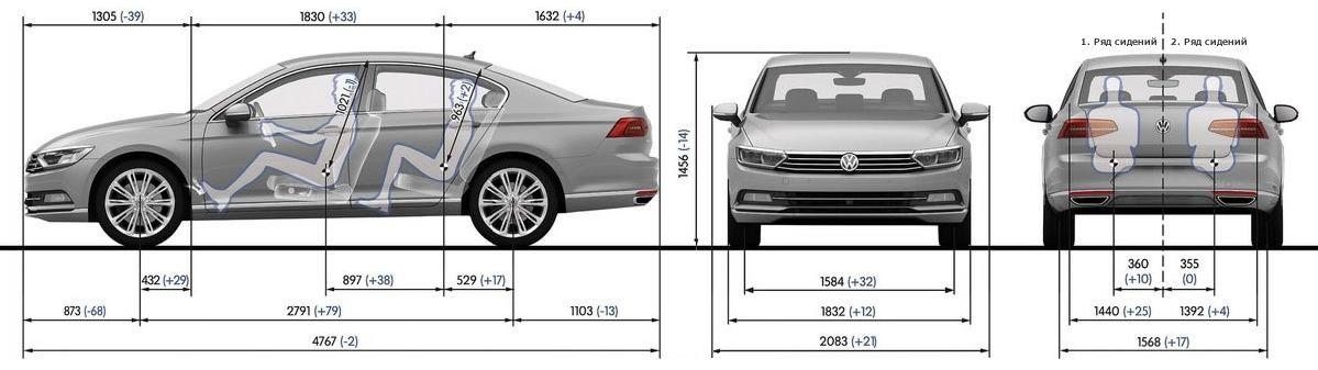 Габаритные размеры Фольксваген Пассат (Volkswagen Passat)